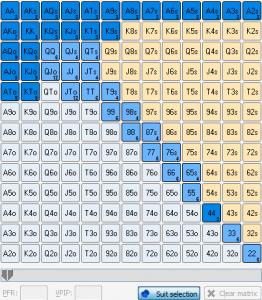 Via card removal-effekt (nogle af de kortkombinationer vi kan have ligger på bordet), har vi nu 232 kombinationer, der kommer til floppet.